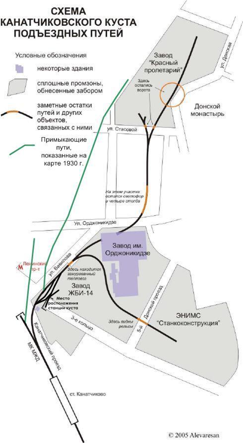 Схема Канатчиковского куста