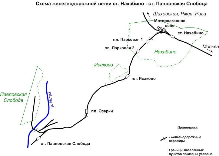 Схема ветки
