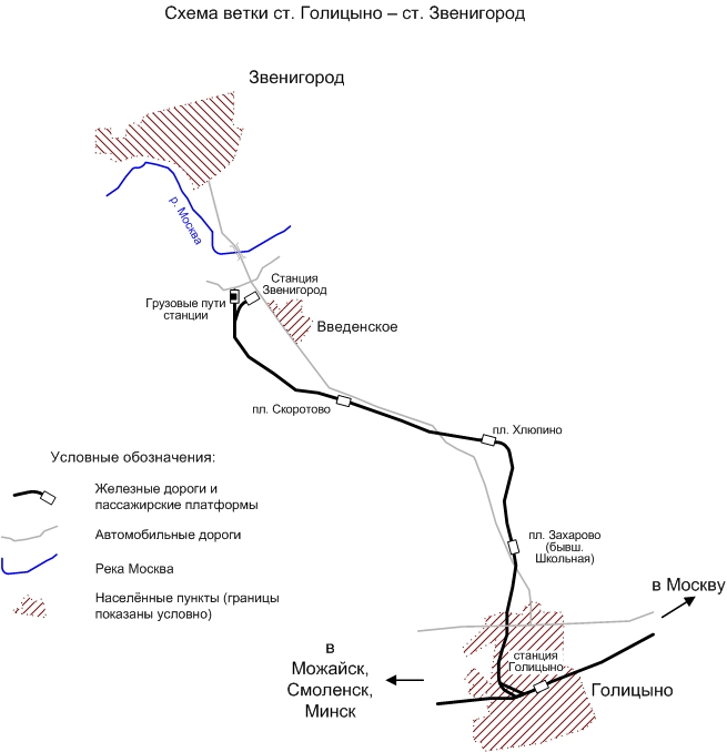 Схема ветки станция Голицыно